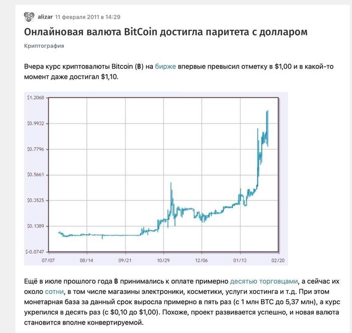 Без прошлого невозможно понять будущее Биткоины, Доллары, Криптовалюта, Рост, Экономика, Анализ