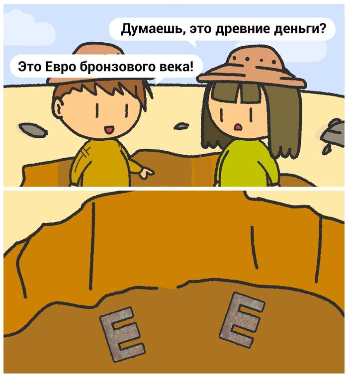 Археологи будущего