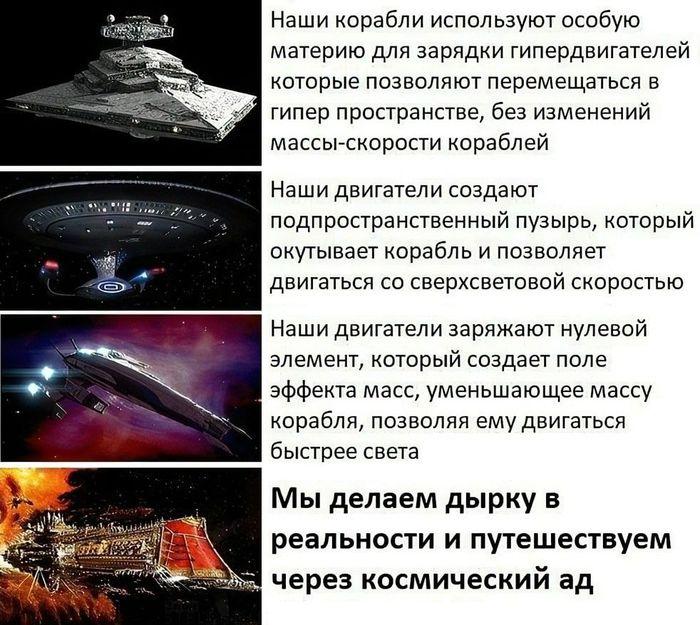 Космические путешествия и w40k