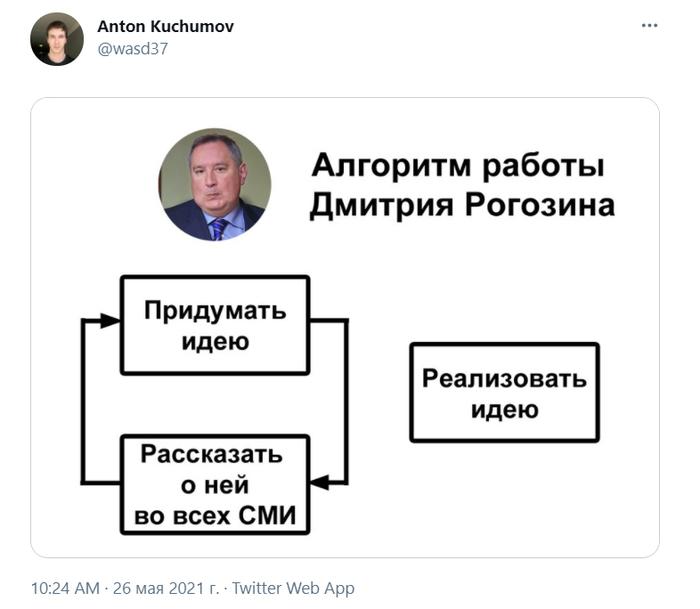 Доходы Рогозина за 2020 год увеличились почти в два раза по сравнению с 2019-м